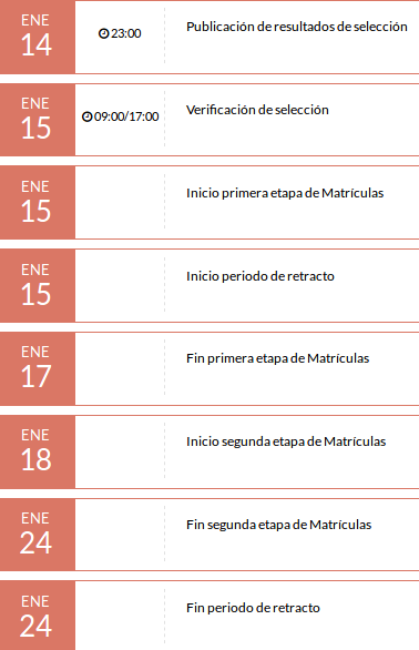 fechas importantes PSU